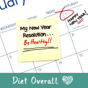 New year's resolution: Be healthy!